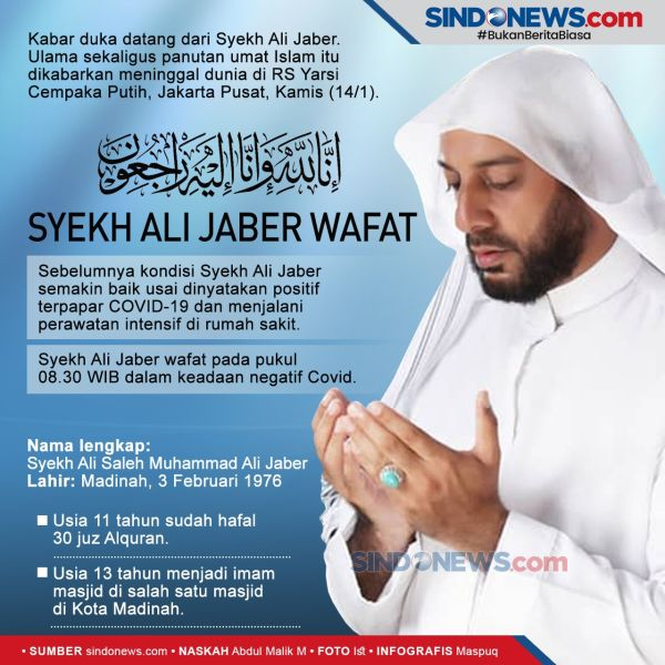 Syekh Ali Jaber Meninggal Netizen Satu Per Satu Orang Baik Dipanggil Allah
