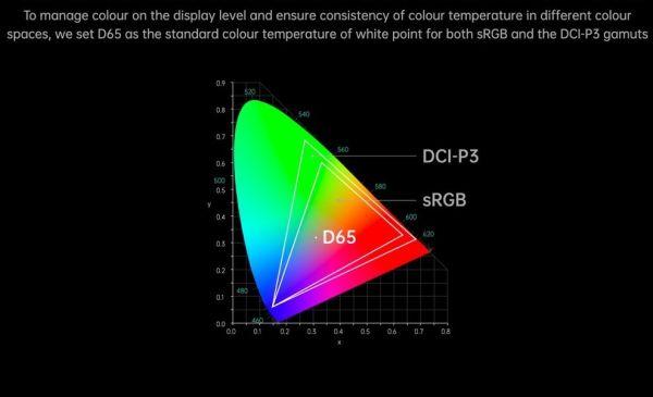 La serie Oppo Find X3 trae miles de millones de colores increíbles