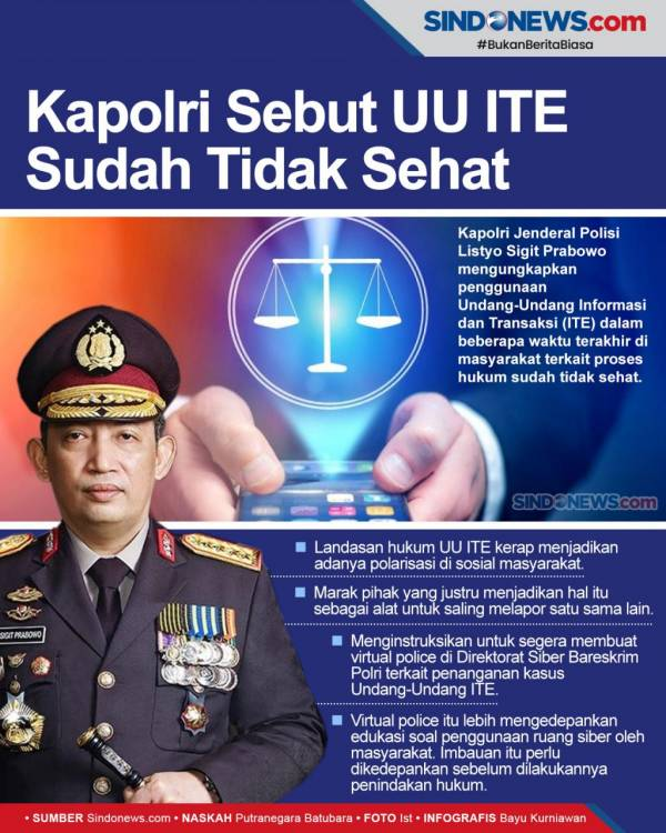 Revisi UU ITE Tak Perlu Perppu, Pengamat: Ketidakadilan Itu Bersumber dari Aparat Penegak Hukum