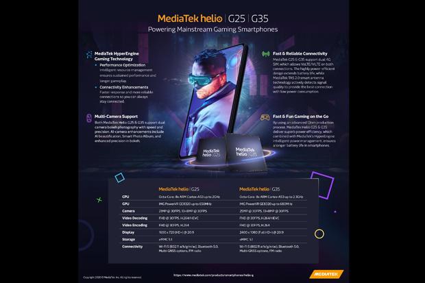 Luncurkan Helio G35 & G25, MediaTek Mungkinkan Ponsel Gaming Terjangkau