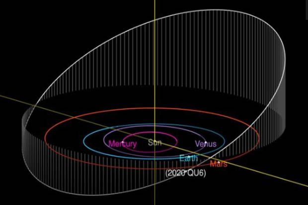NASA Lalai, Asteroid Berbahaya Ini Justru Ditemukan Astronom...