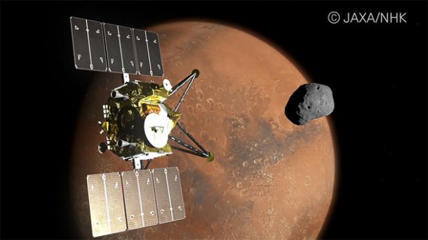 Jepang akan Kirim Kamera 8K ke Mars dan Bulan