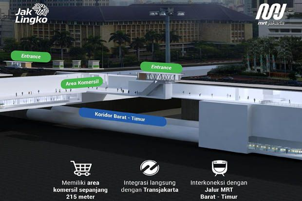 Stasiun Thamrin Bakal Jadi Stasiun MRT Terpanjang, Begini Penampakannya