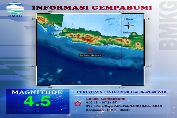 Pagi Ini, Pangandaran Kembali Diguncang Gempa Bumi 4,5 SR