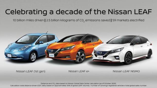 Mobil Listrik Nissan Leaf Telah Berhasil Terjual 500 000 Unit