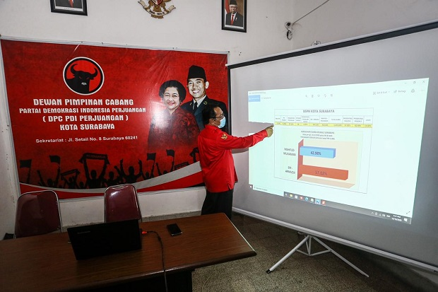 Real Count PDIP Surabaya, Eri-Armudji Pecundangi Machfud-Mujiaman 14,04%