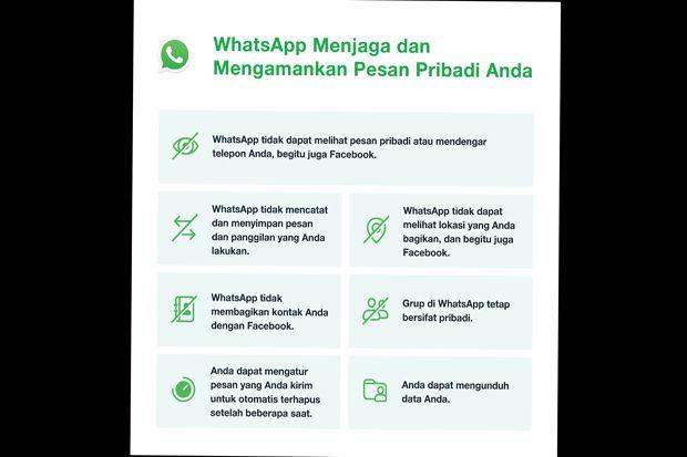 Diserang Kiri-Kanan, Akhirnya WhatsApp Angkat Bicara