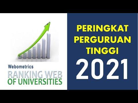 Ini 20 Universitas Terbaik Di Indonesia Versi Webometrics 2021