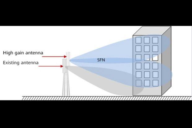 Huawei dan Telkomsel Rilis Antena Penguat Jaringan di Dalam Gedung Tinggi