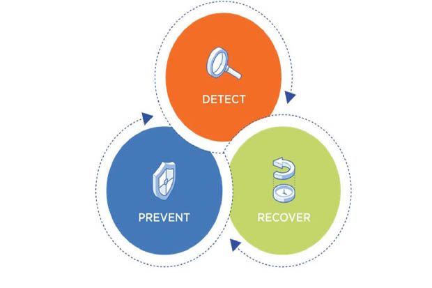 Nutanix Tamengi Pelanggan dari Serangan Ransomware