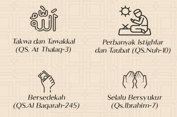 4 Amalan Pembuka Pintu Rezeki Menurut Al-Quran