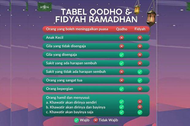 Keutamaan Tawakal Menurut Al-Qur'an dan Sunah Nabi