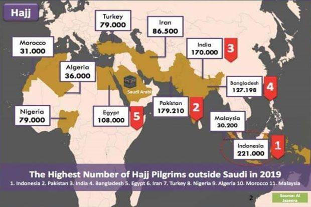 Terbanyak di Dunia, Umat Islam Indonesia Antara Kuantitas dan Kualitas