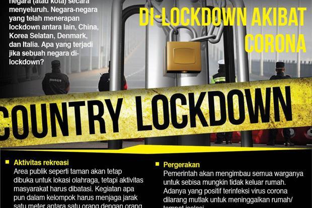 Soal Lockdown, Pengamat: Pemerintah Pusat dan Daerah Tak Sejalan