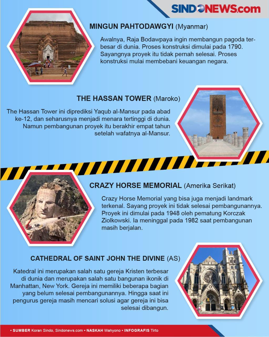 10 Landmark Terkenal di Dunia yang Tak Selesai Dibangun