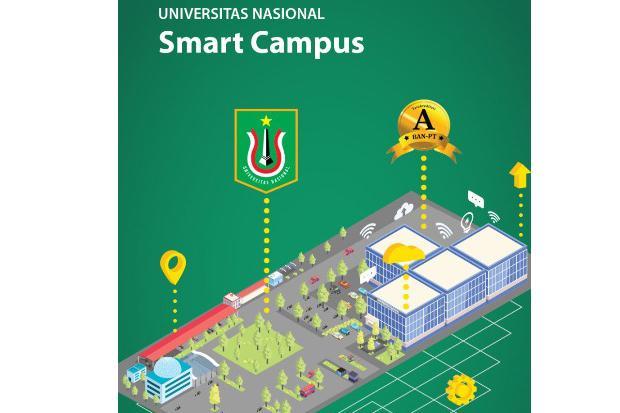 Majukan Generasi Muda, UNAS Terapkan Smart Campus