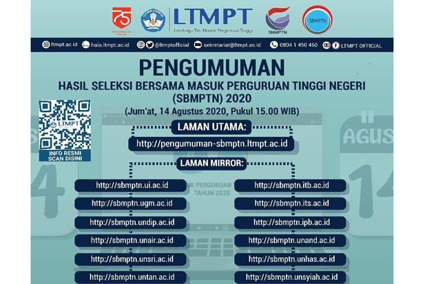 Intip 15 Universitas Paling Diminati Peserta SBMPTN 2020