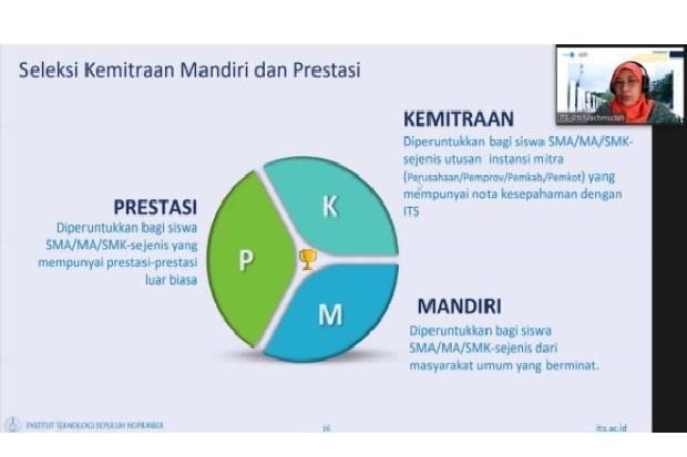 ITS Buka Jalur Pendaftaran Seleksi Kemitraan, Mandiri dan Prestasi